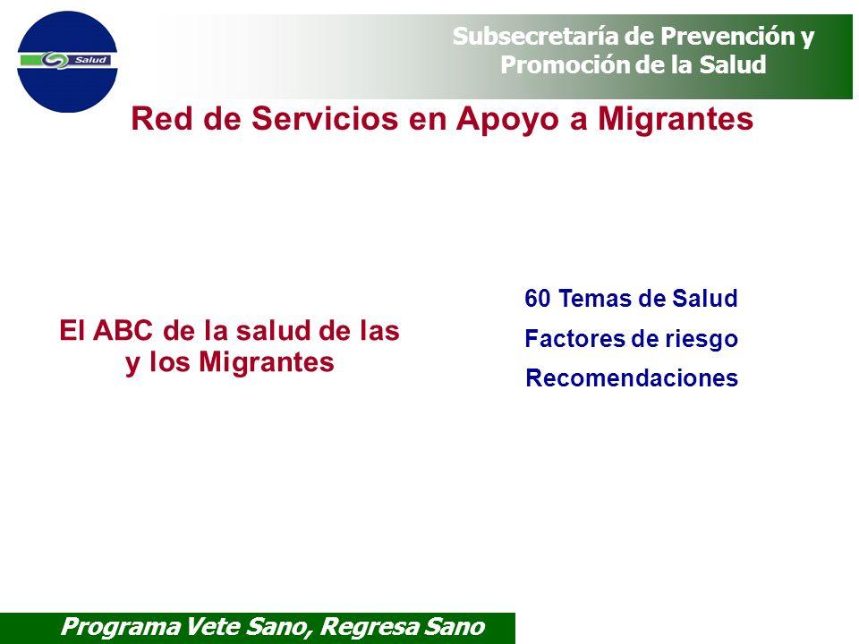 El ABC de la salud de las y los Migrantes