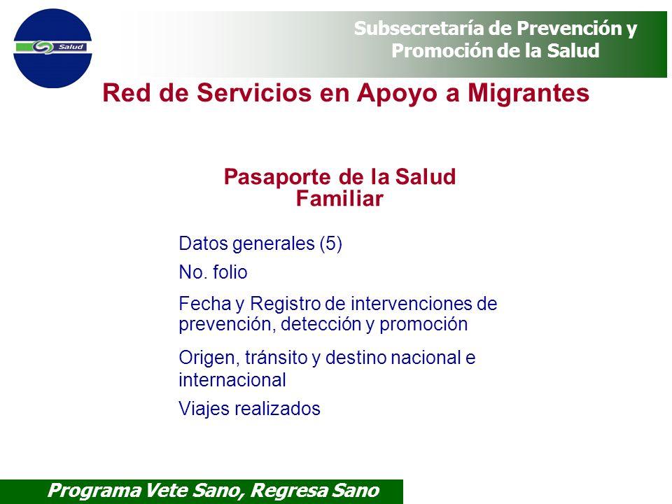 Pasaporte de la Salud Familiar