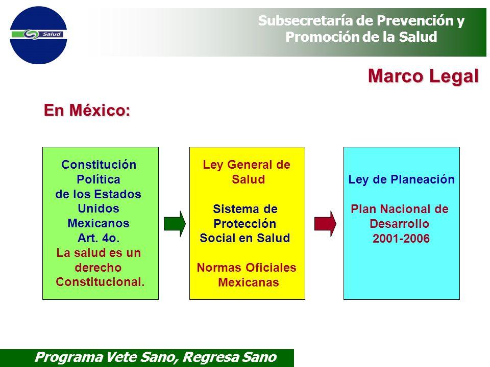 Marco Legal En México: Constitución Política de los Estados Unidos