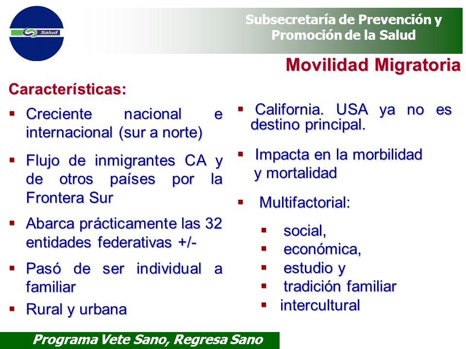 Movilidad Migratoria Características: