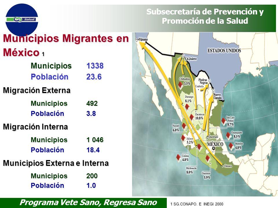 Municipios Migrantes en México 1