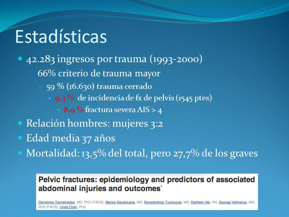 Estadísticas 42.283 ingresos por trauma (1993-2000)