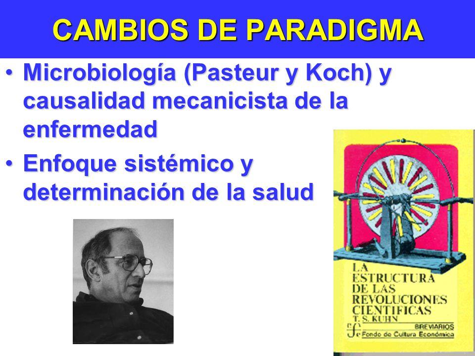 CAMBIOS DE PARADIGMA Microbiología (Pasteur y Koch) y causalidad mecanicista de la enfermedad.