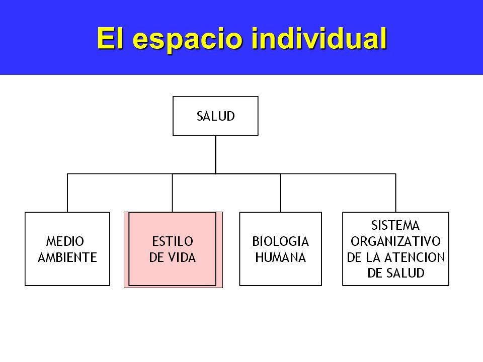 El espacio individual