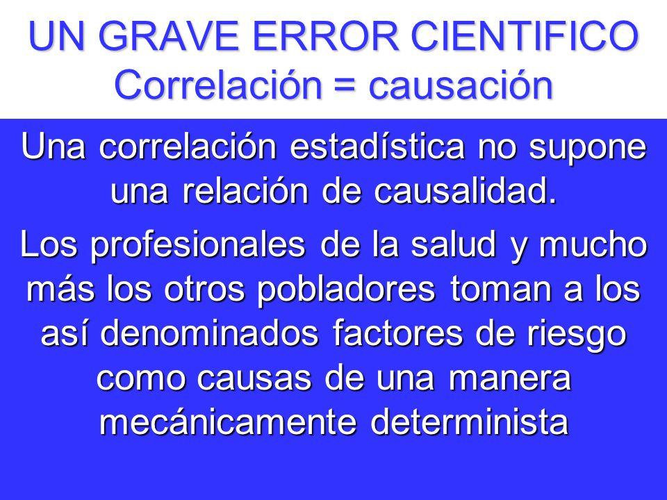 UN GRAVE ERROR CIENTIFICO Correlación = causación
