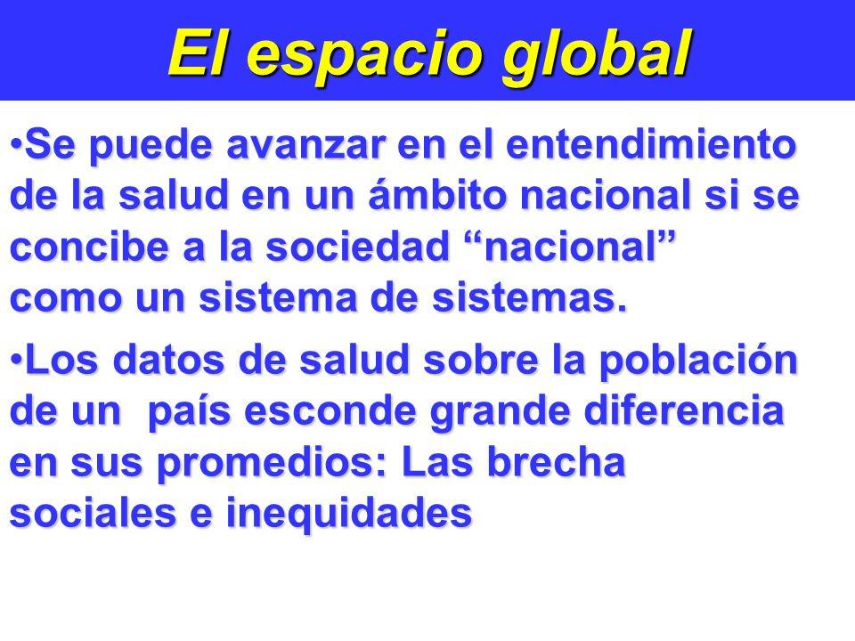 El espacio global