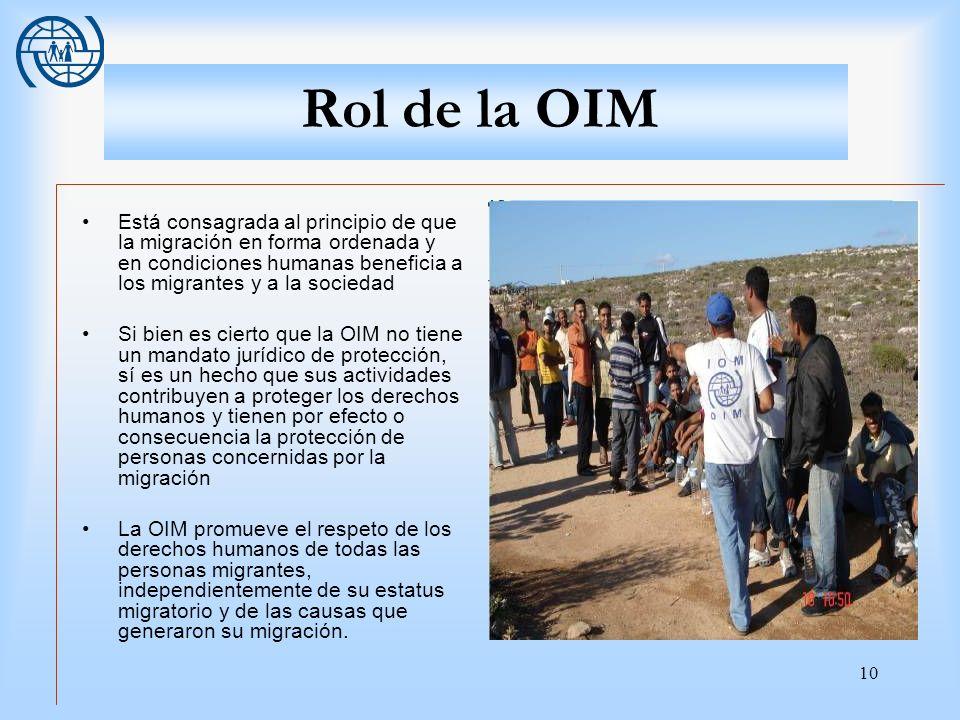 Rol de la OIMEstá consagrada al principio de que la migración en forma ordenada y en condiciones humanas beneficia a los migrantes y a la sociedad.