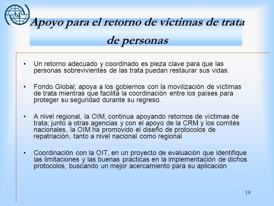 Apoyo para el retorno de víctimas de trata de personas