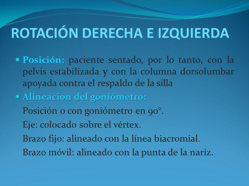 ROTACIÓN DERECHA E IZQUIERDA