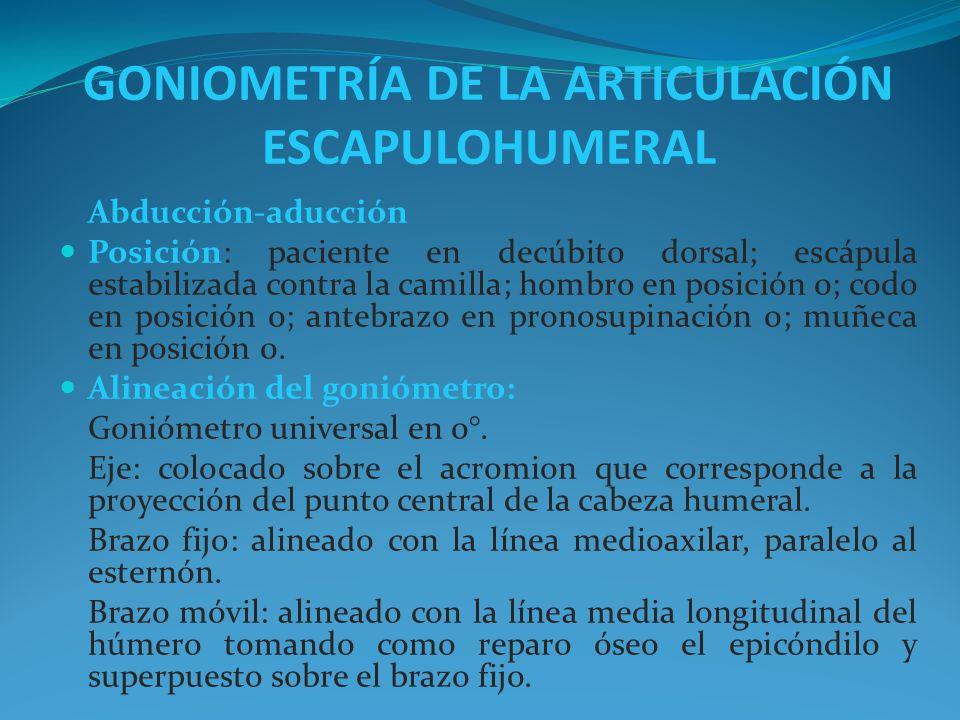 GONIOMETRÍA DE LA ARTICULACIÓN ESCAPULOHUMERAL