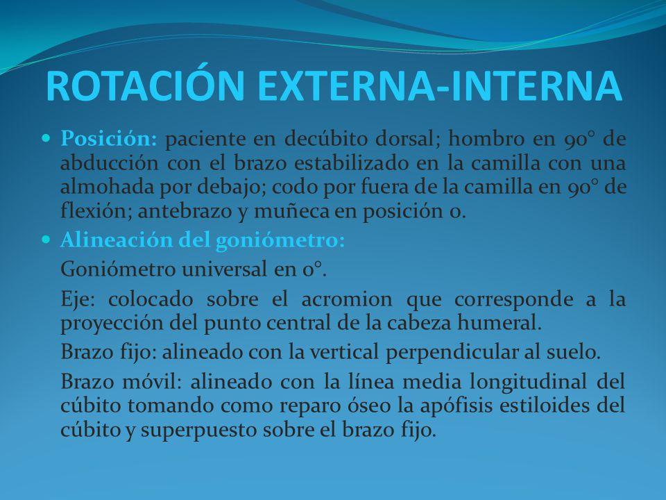 ROTACIÓN EXTERNA-INTERNA