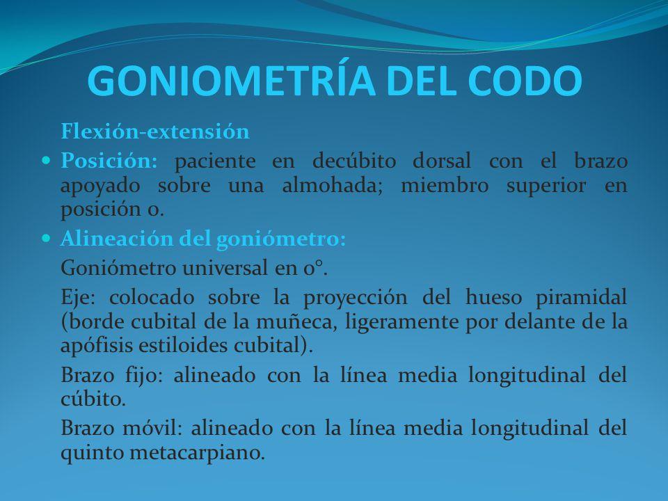 GONIOMETRÍA DEL CODO Flexión-extensión