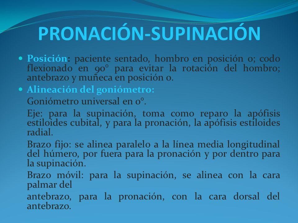 PRONACIÓN-SUPINACIÓN