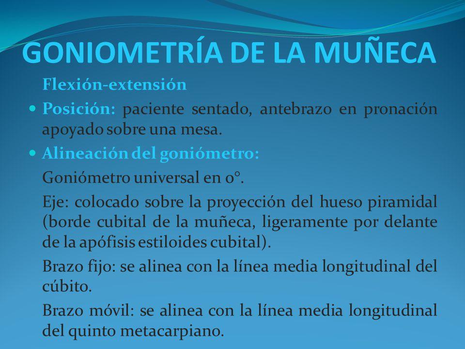 GONIOMETRÍA DE LA MUÑECA