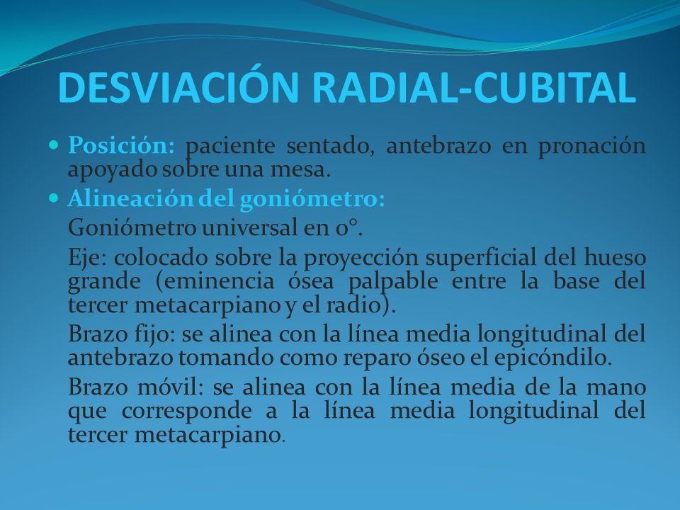 DESVIACIÓN RADIAL-CUBITAL