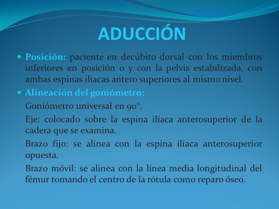 ADUCCIÓN