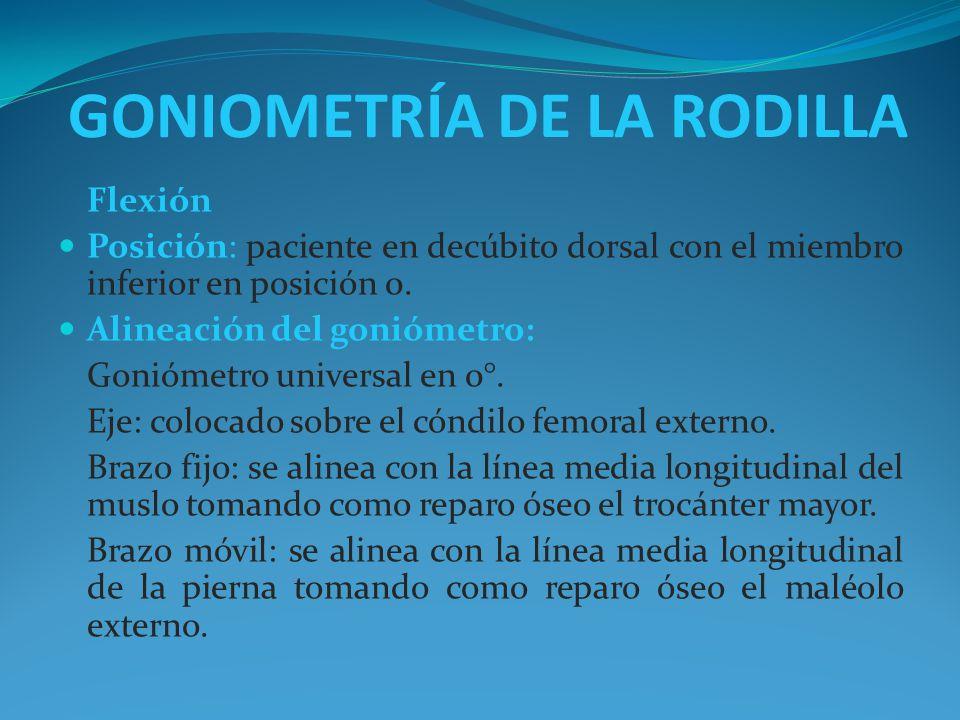 GONIOMETRÍA DE LA RODILLA