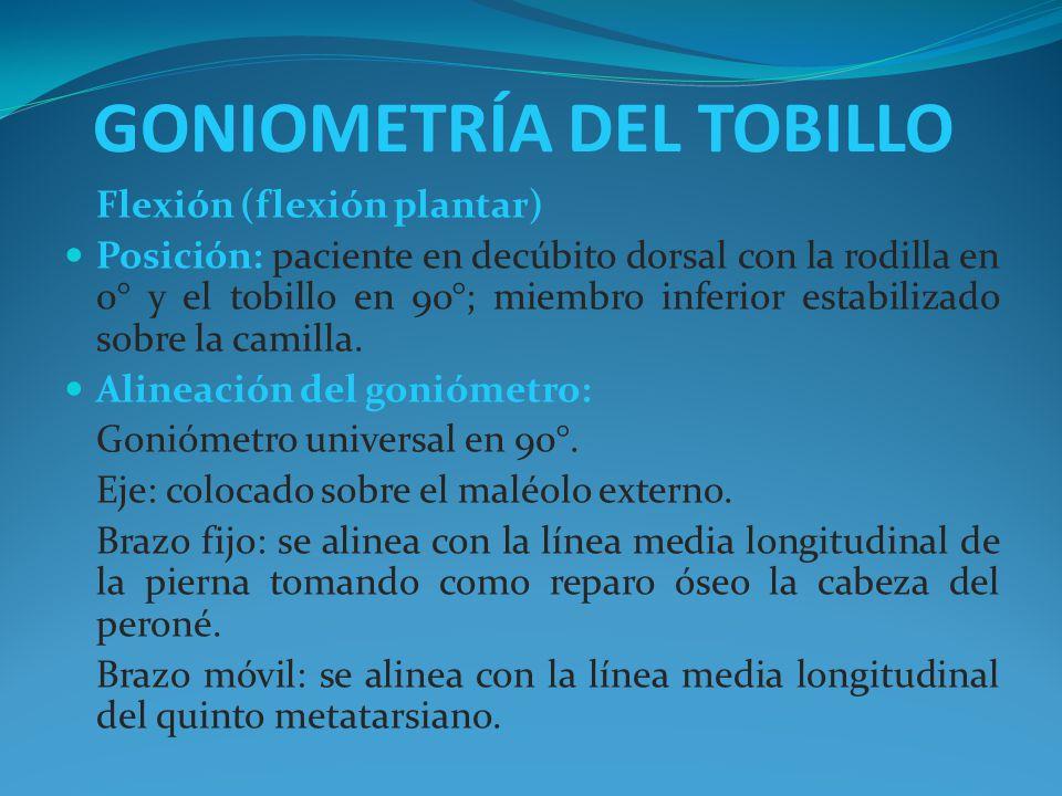 GONIOMETRÍA DEL TOBILLO