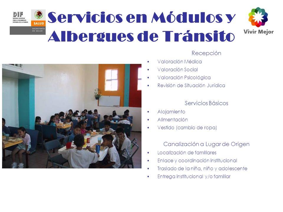 Servicios en Módulos y Albergues de Tránsito