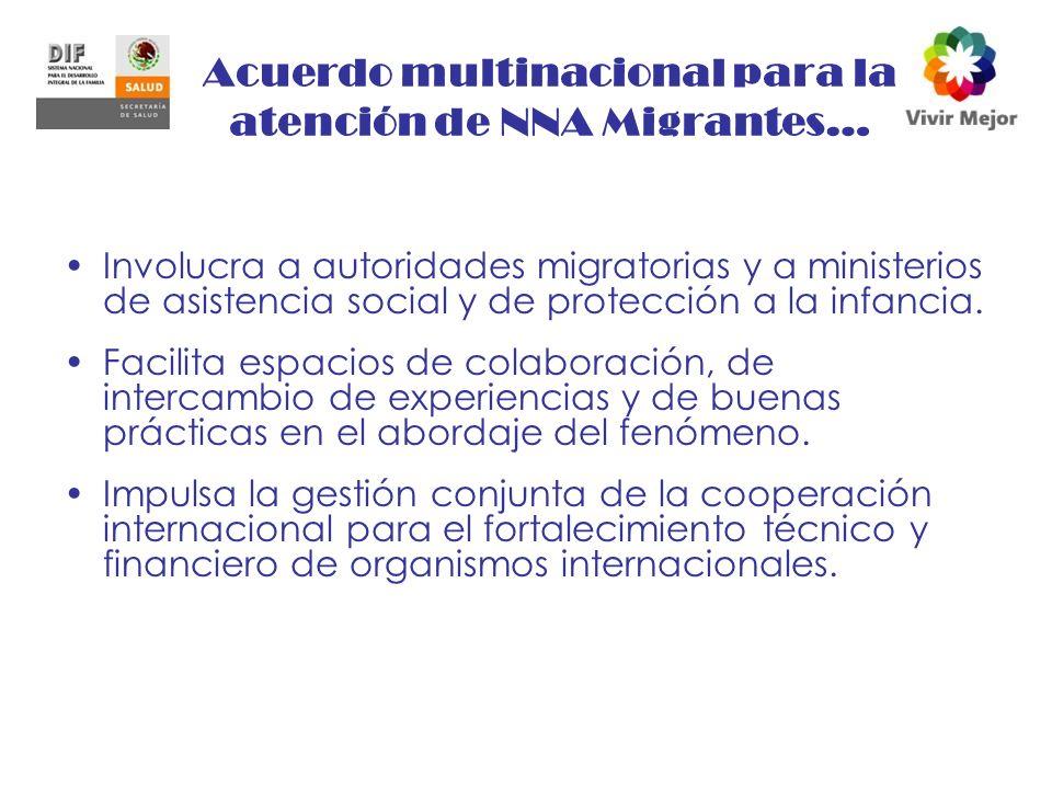 Acuerdo multinacional para la atención de NNA Migrantes…