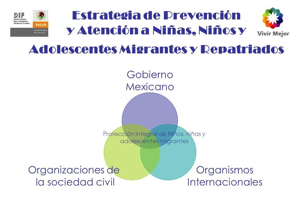 Estrategia de Prevención y Atención a Niñas, Niños y Adolescentes Migrantes y Repatriados