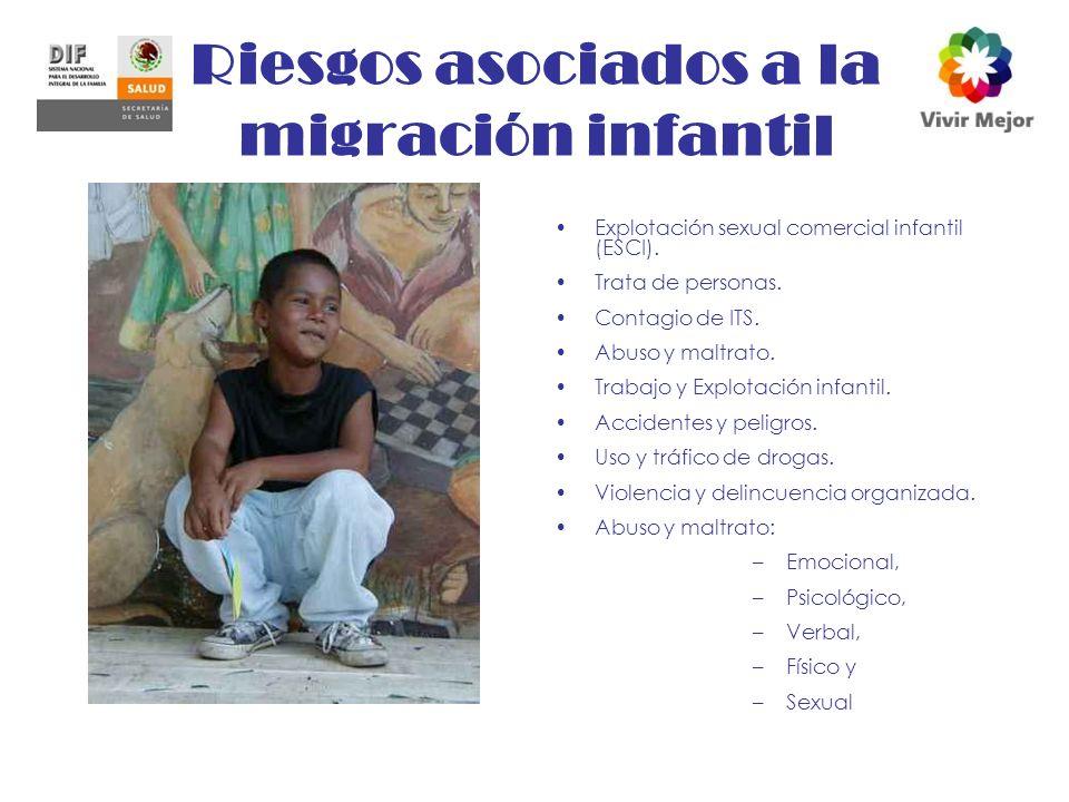 Riesgos asociados a la migración infantil