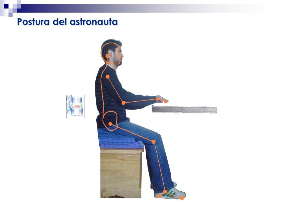 Postura del astronauta