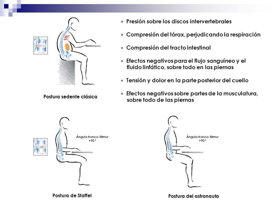 Presión sobre los discos intervertebrales