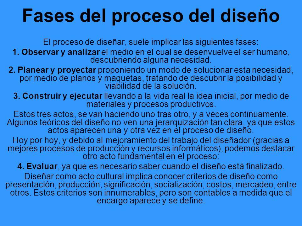 Fases del proceso del diseño