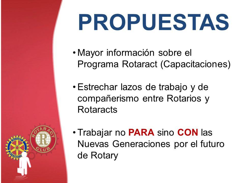 PROPUESTAS Mayor información sobre el Programa Rotaract (Capacitaciones) Estrechar lazos de trabajo y de compañerismo entre Rotarios y Rotaracts.
