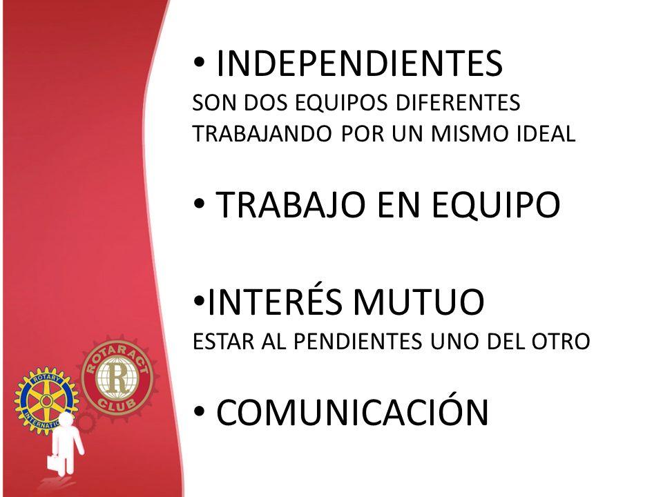 INDEPENDIENTES TRABAJO EN EQUIPO INTERÉS MUTUO COMUNICACIÓN