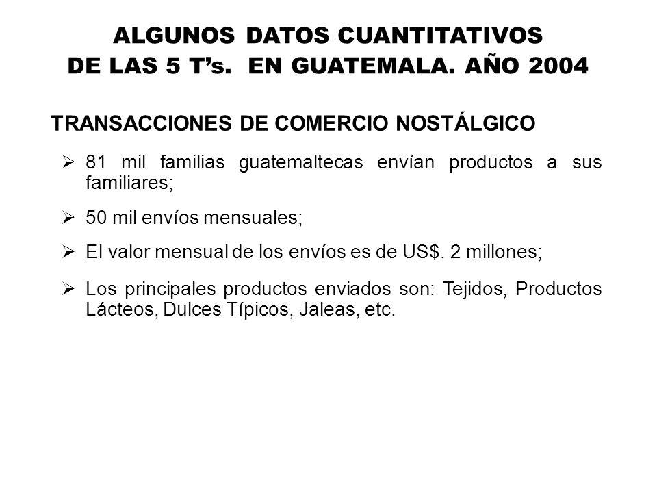 ALGUNOS DATOS CUANTITATIVOS DE LAS 5 T's. EN GUATEMALA. AÑO 2004