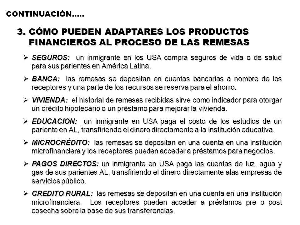 CONTINUACIÓN….. 3. CÓMO PUEDEN ADAPTARES LOS PRODUCTOS FINANCIEROS AL PROCESO DE LAS REMESAS.