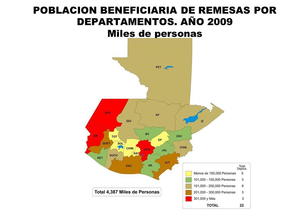POBLACION BENEFICIARIA DE REMESAS POR DEPARTAMENTOS