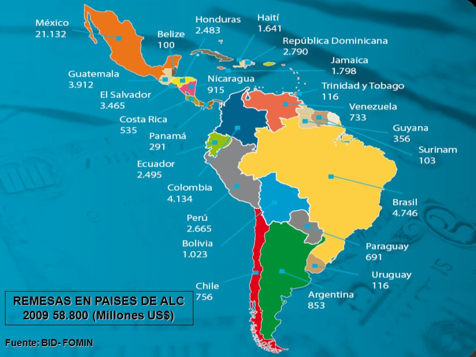 REMESAS EN PAISES DE ALC 2009 58.800 (Millones US$)