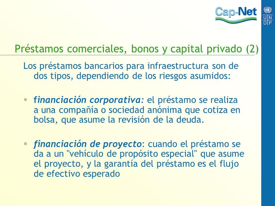 Préstamos comerciales, bonos y capital privado (2)
