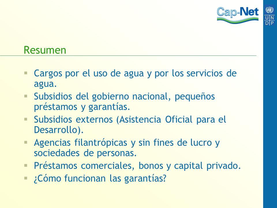 Resumen Cargos por el uso de agua y por los servicios de agua.