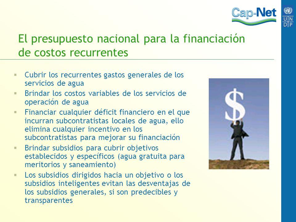 El presupuesto nacional para la financiación de costos recurrentes