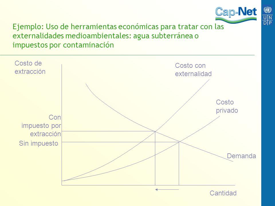 Ejemplo: Uso de herramientas económicas para tratar con las externalidades medioambientales: agua subterránea o impuestos por contaminación