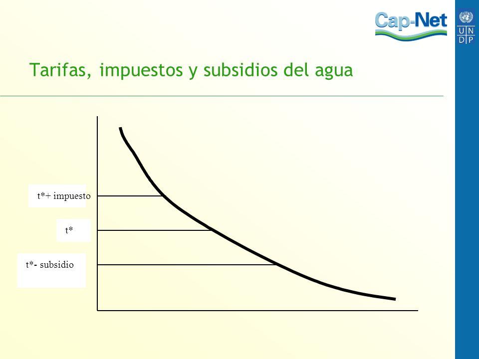 Tarifas, impuestos y subsidios del agua