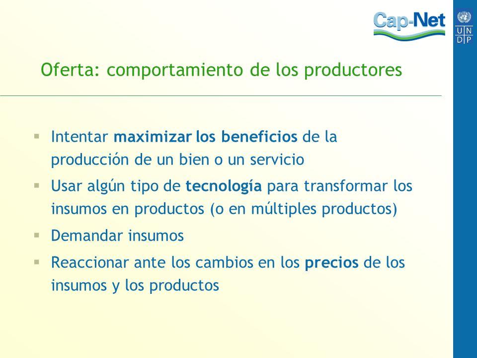 Oferta: comportamiento de los productores