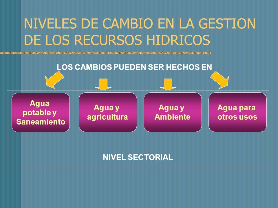 NIVELES DE CAMBIO EN LA GESTION DE LOS RECURSOS HIDRICOS