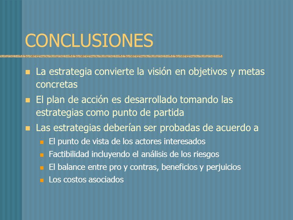 CONCLUSIONES La estrategia convierte la visión en objetivos y metas concretas.