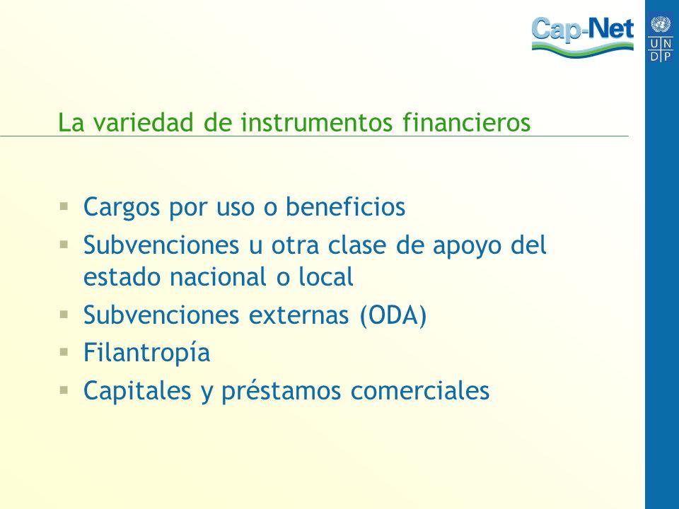 La variedad de instrumentos financieros