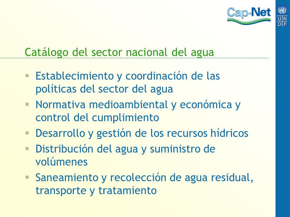 Catálogo del sector nacional del agua