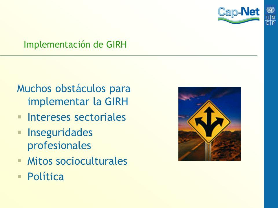 Implementación de GIRH