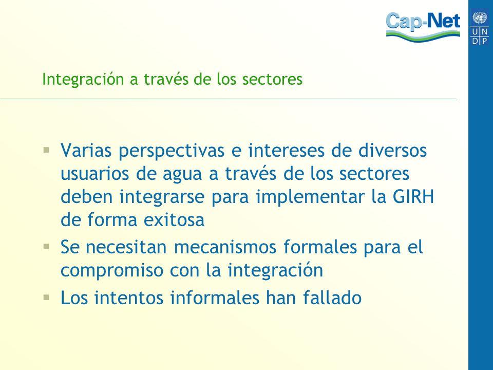 Integración a través de los sectores