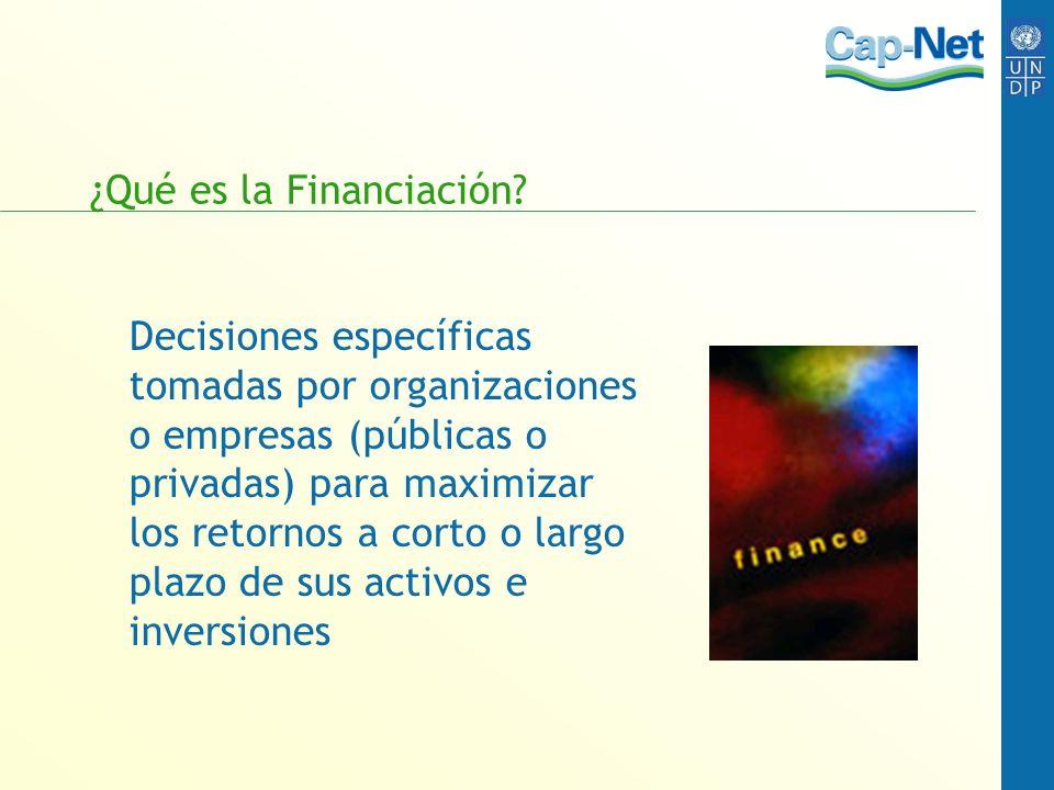¿Qué es la Financiación