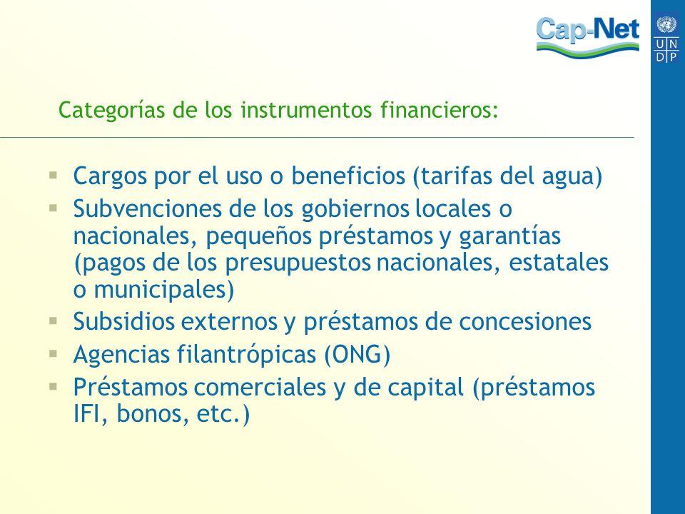 Categorías de los instrumentos financieros: