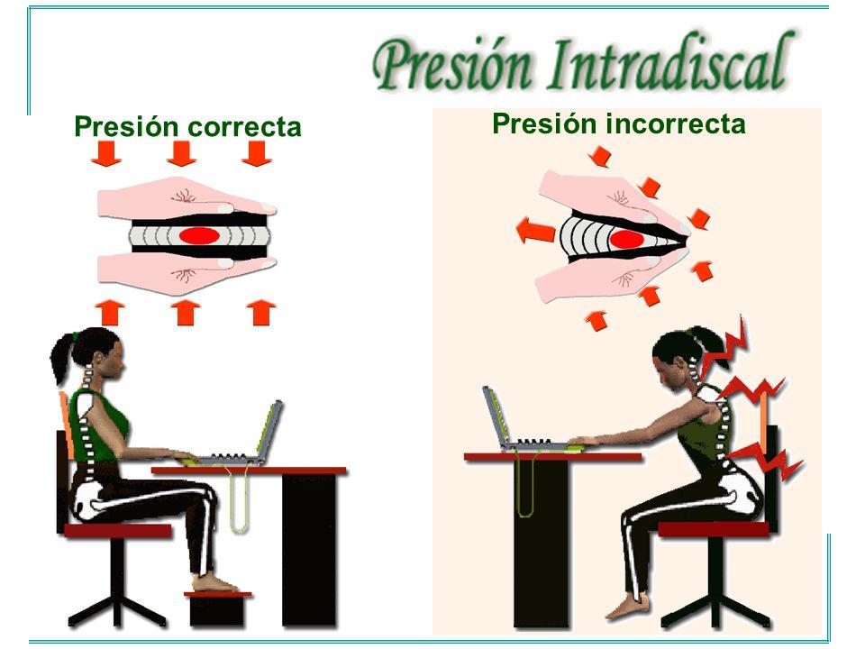 Presión correcta Presión incorrecta